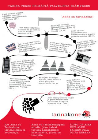 Tarinakone info poster